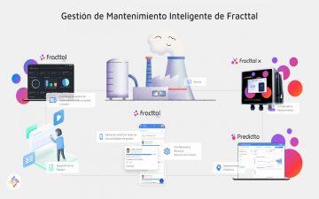 Infografia Soluciones Fracttal