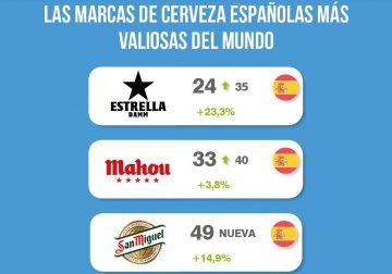 ranking marcas alcohólicas más valiosas del mundo