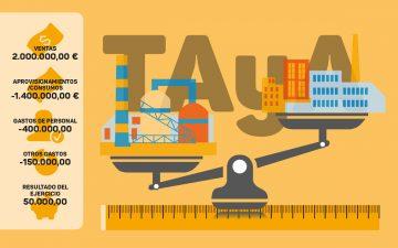 TAyA, metodo cuantificación