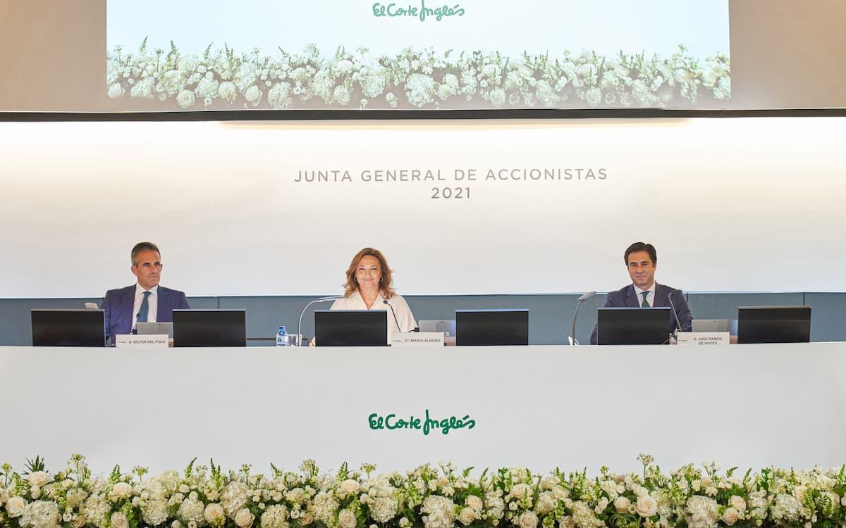 Junta general de accionistas de El Corte Inglés